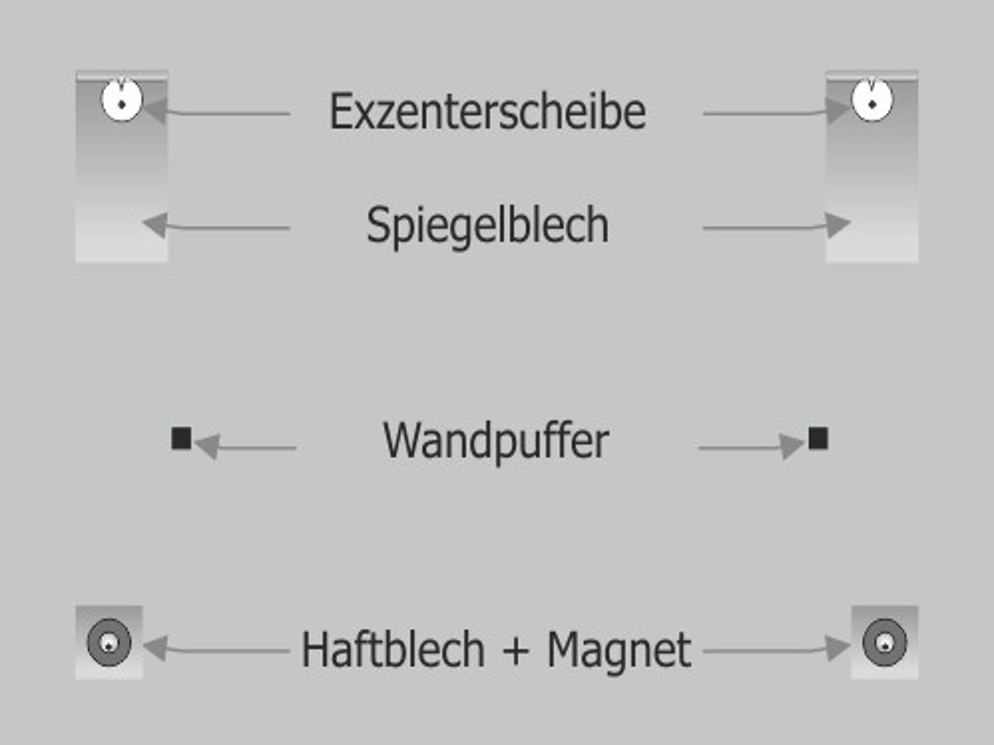 Montage: Spiegelmontage mit Magnet