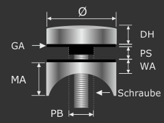 Glas-Punkthalter aus Edelstahl V2A flach für Glasplatten | Metall | Dibond | Kunststoff | Holz